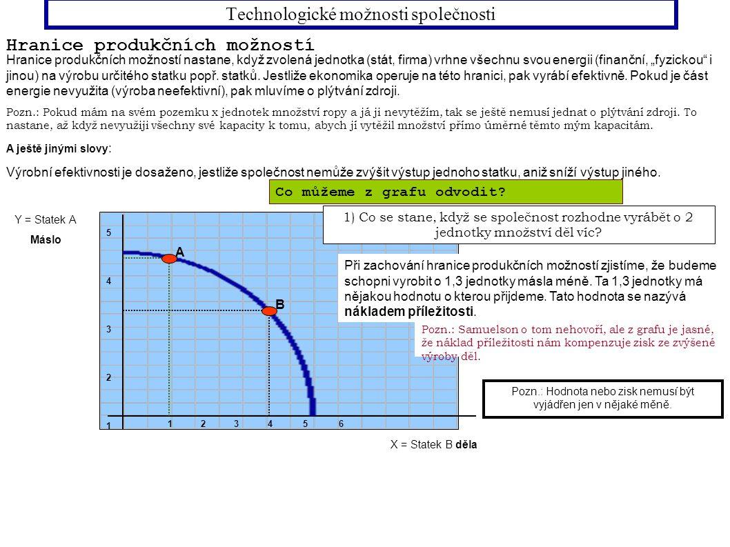 Opakování: PPF Hranice Produkčních Možností ● PPF má obvykle tvar vypouklé konkávní křivky (viz txt č.2), ALE v případě výroby obou statků stejnou technologií má tvar přímky.