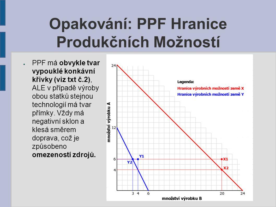 Opakování 2 ● Efektivita znamená rozumné (motivované) využití omezených zdrojů ● Mezní míra transformace produktu (MRPT) je poměr v němž je možno zaměňovat produkci výrobku Y a produkci výrobku X.
