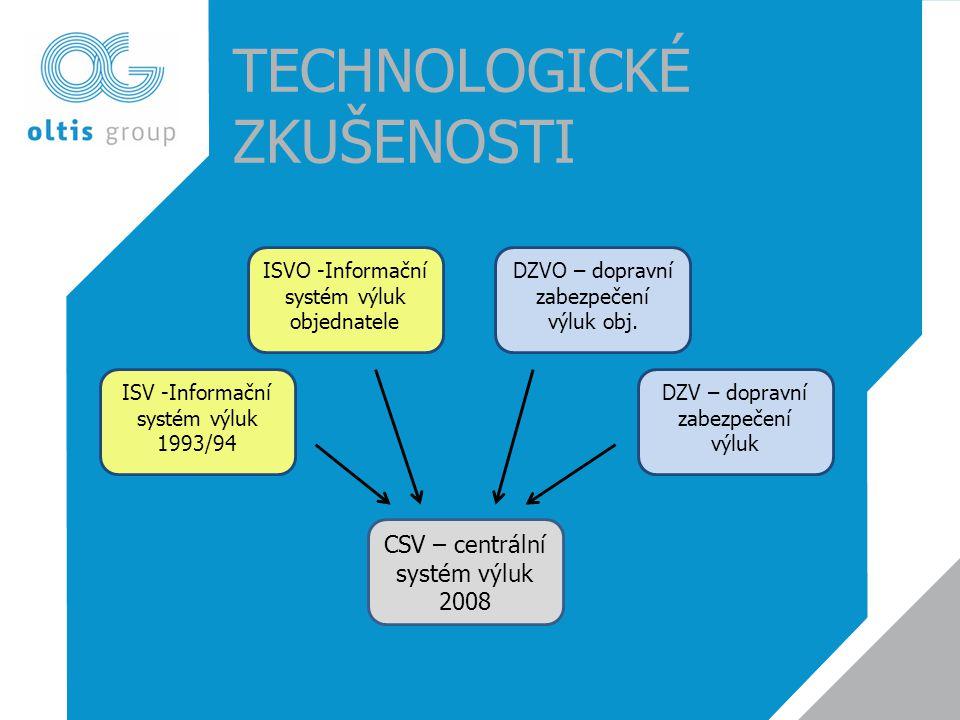 TECHNOLOGICKÉ ZKUŠENOSTI ISVO -Informační systém výluk objednatele DZV – dopravní zabezpečení výluk DZVO – dopravní zabezpečení výluk obj.