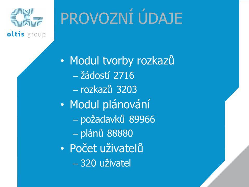 PROVOZNÍ ÚDAJE • Modul tvorby rozkazů – žádostí 2716 – rozkazů 3203 • Modul plánování – požadavků 89966 – plánů 88880 • Počet uživatelů – 320 uživatel