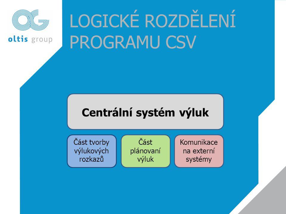 LOGICKÉ ROZDĚLENÍ PROGRAMU CSV Centrální systém výluk Část tvorby výlukových rozkazů Část plánovaní výluk Komunikace na externí systémy
