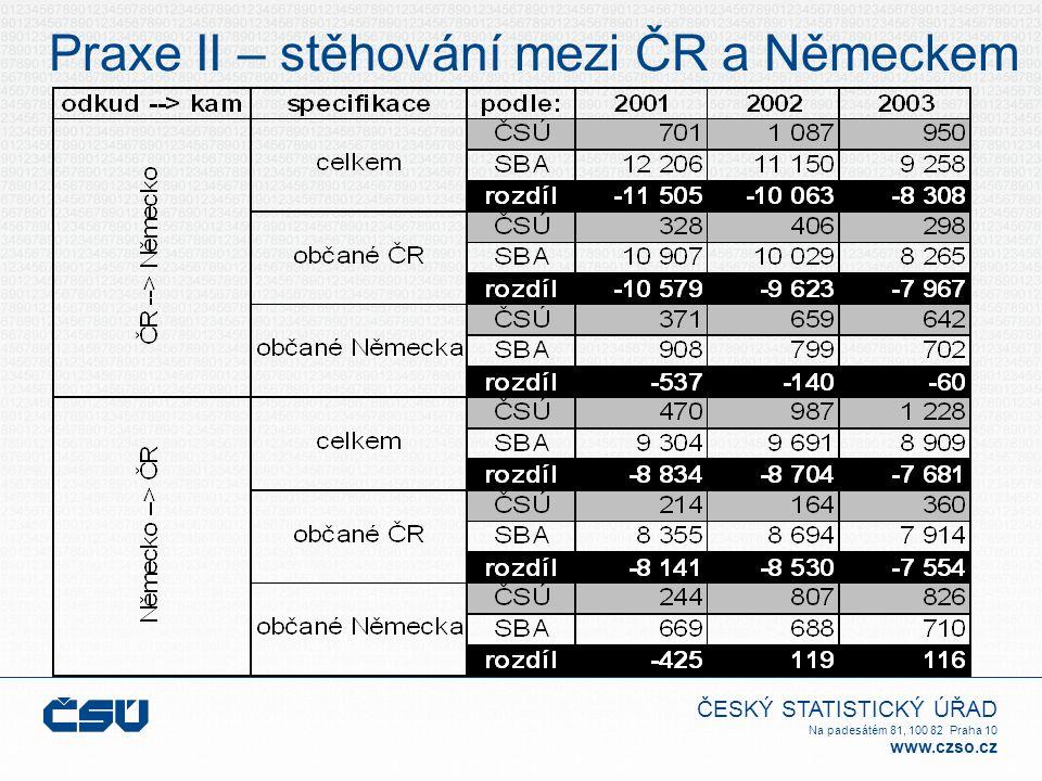 ČESKÝ STATISTICKÝ ÚŘAD Na padesátém 81, 100 82 Praha 10 www.czso.cz Praxe II – stěhování mezi ČR a Německem