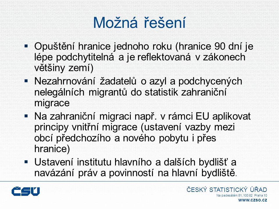 ČESKÝ STATISTICKÝ ÚŘAD Na padesátém 81, 100 82 Praha 10 www.czso.cz Možná řešení  Opuštění hranice jednoho roku (hranice 90 dní je lépe podchytitelná