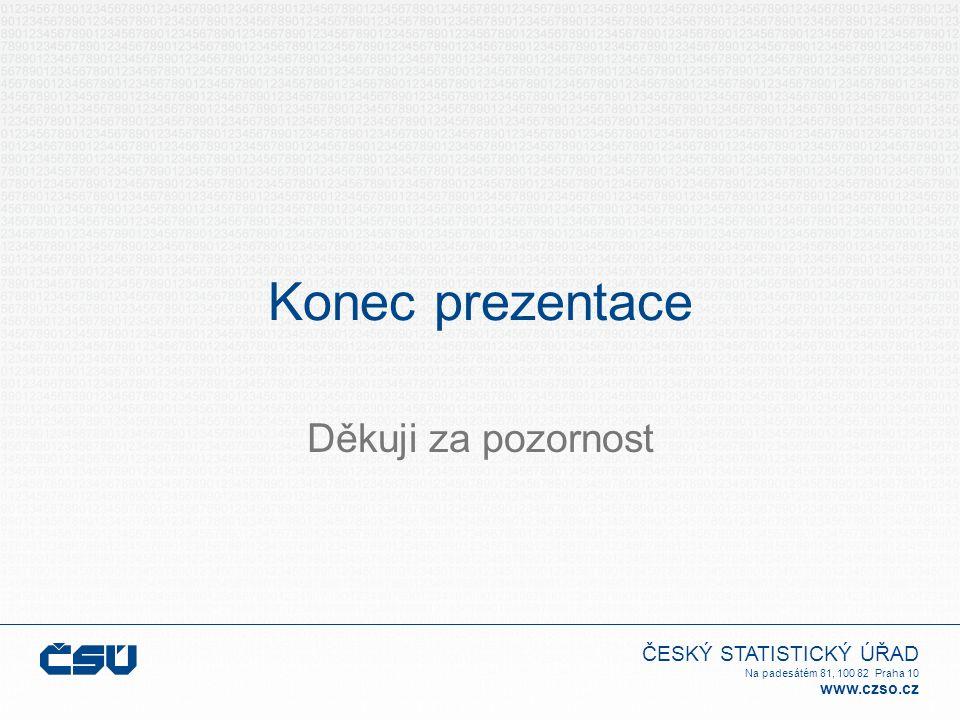 ČESKÝ STATISTICKÝ ÚŘAD Na padesátém 81, 100 82 Praha 10 www.czso.cz Konec prezentace Děkuji za pozornost