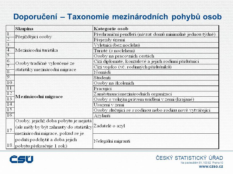 ČESKÝ STATISTICKÝ ÚŘAD Na padesátém 81, 100 82 Praha 10 www.czso.cz Doporučení – Taxonomie mezinárodních pohybů osob
