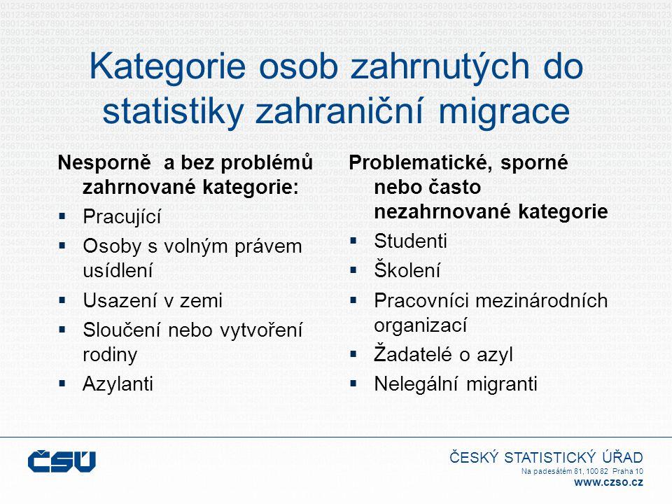 ČESKÝ STATISTICKÝ ÚŘAD Na padesátém 81, 100 82 Praha 10 www.czso.cz Kategorie osob zahrnutých do statistiky zahraniční migrace Nesporně a bez problémů
