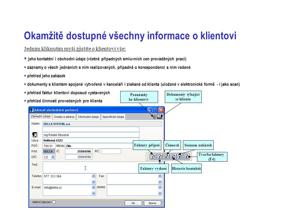 Okamžitě dostupné všechny informace o klientovi Jedním kliknutím myši zjistíte o klientovi vše:  jeho kontaktní i obchodní údaje (včetně případných smluvních cen prováděných prací)  záznamy o všech jednáních s ním realizovaných, případně o korespondenci s ním vedené  přehled jeho zakázek  dokumenty s klientem spojené vytvořené v kanceláři i získané od klienta (uložené v elektronické formě - i jako scan)  přehled faktur klientovi doposud vystavených  přehled činností provedených pro klienta Činnosti Faktury vydané Seznam zakázek Historie kontaktů Tvorba faktury (F4) Poznámky ke klientovi Dokumenty týkající se klienta Faktury přijaté