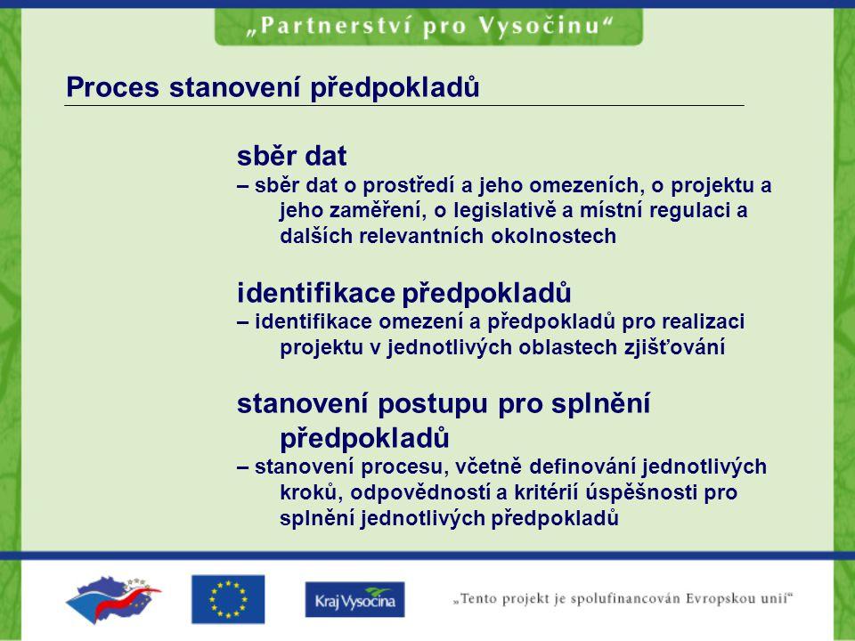 Proces stanovení předpokladů sběr dat – sběr dat o prostředí a jeho omezeních, o projektu a jeho zaměření, o legislativě a místní regulaci a dalších r