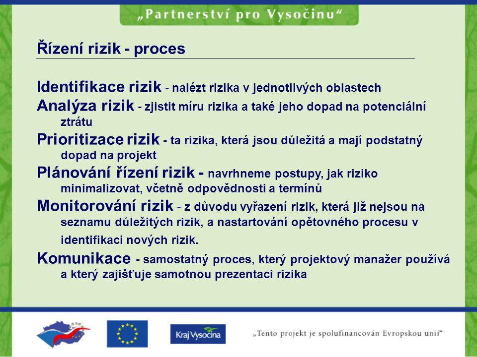 Řízení rizik - proces Identifikace rizik - nalézt rizika v jednotlivých oblastech Analýza rizik - zjistit míru rizika a také jeho dopad na potenciální