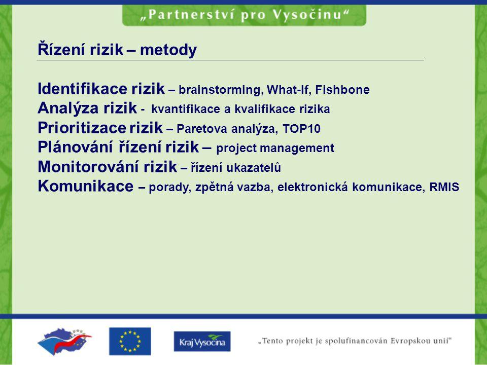 Řízení rizik – metody Identifikace rizik – brainstorming, What-If, Fishbone Analýza rizik - kvantifikace a kvalifikace rizika Prioritizace rizik – Par