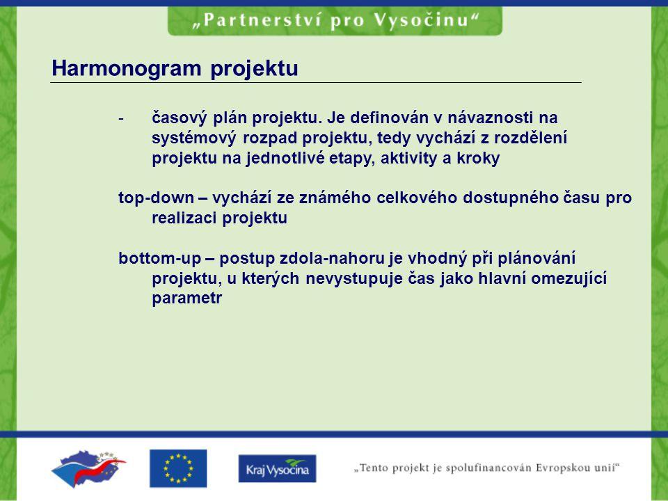 Harmonogram projektu -časový plán projektu. Je definován v návaznosti na systémový rozpad projektu, tedy vychází z rozdělení projektu na jednotlivé et