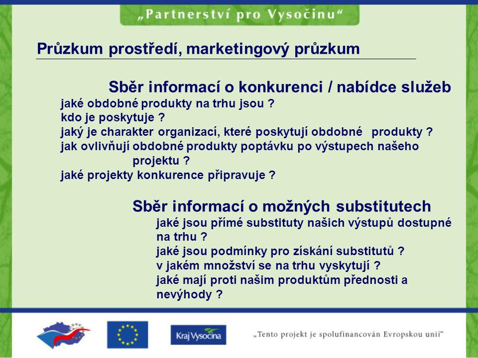 Průzkum prostředí, marketingový průzkum Sběr informací o konkurenci / nabídce služeb jaké obdobné produkty na trhu jsou ? kdo je poskytuje ? jaký je c