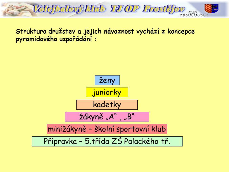 Dalším důležitým krokem bylo navázání velmi úzké spolupráce se ZŠ Prostějov, Palackého tř. 1.9.2003 -byl založen Školní Sportovní Klub 16.6.2004 -Sprá