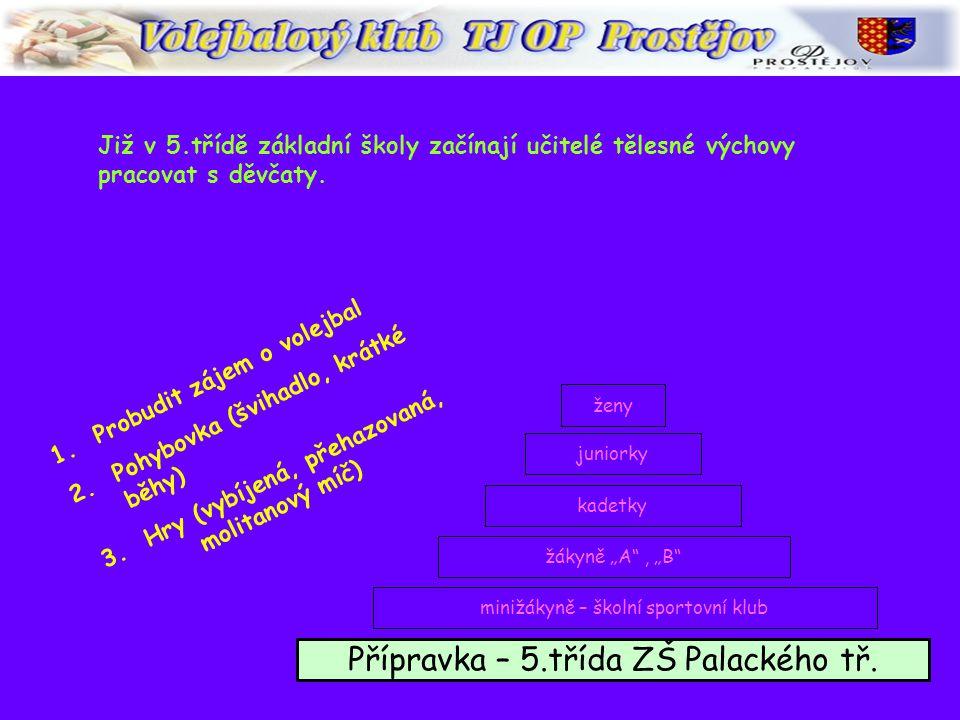 ženy kadetky juniorky minižákyně – školní sportovní klub Přípravka – 5.třída ZŠ Palackého tř.