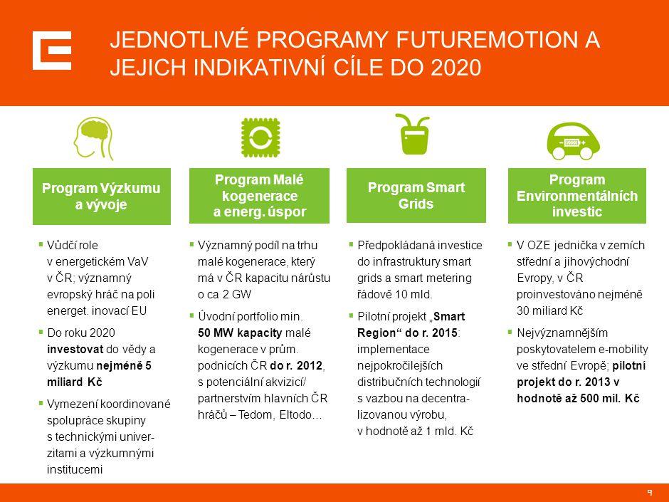9 Program Výzkumu a vývoje Program Environmentálních investic Program Malé kogenerace a energ. úspor Program Smart Grids  Vůdčí role v energetickém V