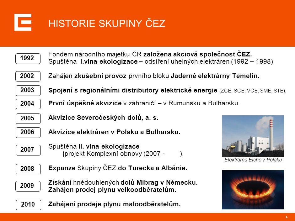 1 HISTORIE SKUPINY ČEZ Fondem národního majetku ČR založena akciová společnost ČEZ. Spuštěna I.vlna ekologizace – odsíření uhelných elektráren (1992 –