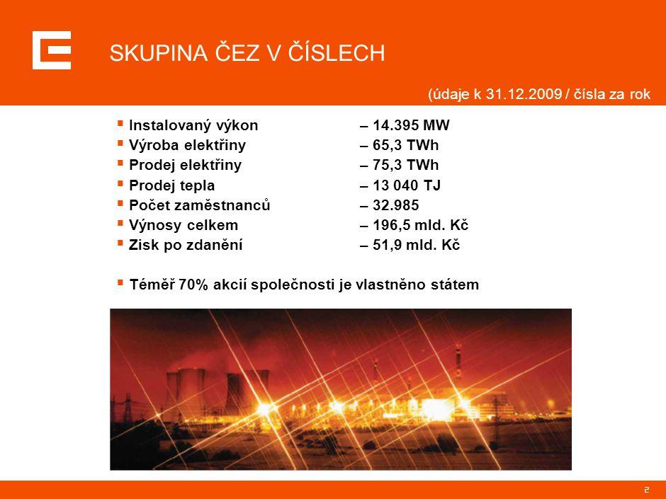 2 SKUPINA ČEZ V ČÍSLECH  Instalovaný výkon – 14.395 MW  Výroba elektřiny– 65,3 TWh  Prodej elektřiny– 75,3 TWh  Prodej tepla – 13 040 TJ  Počet z