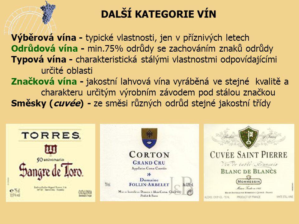 DALŠÍ KATEGORIE VÍN Výběrová vína - typické vlastnosti, jen v příznivých letech Odrůdová vína - min.75% odrůdy se zachováním znaků odrůdy Typová vína