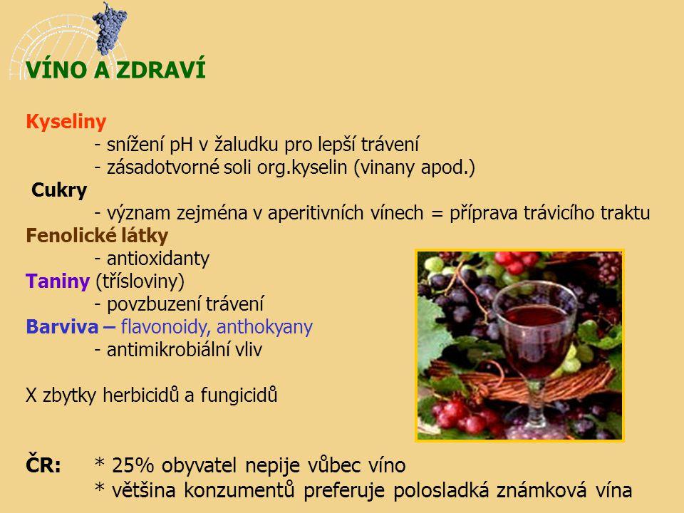 VÍNO A ZDRAVÍ Kyseliny - snížení pH v žaludku pro lepší trávení - zásadotvorné soli org.kyselin (vinany apod.) Cukry - význam zejména v aperitivních v