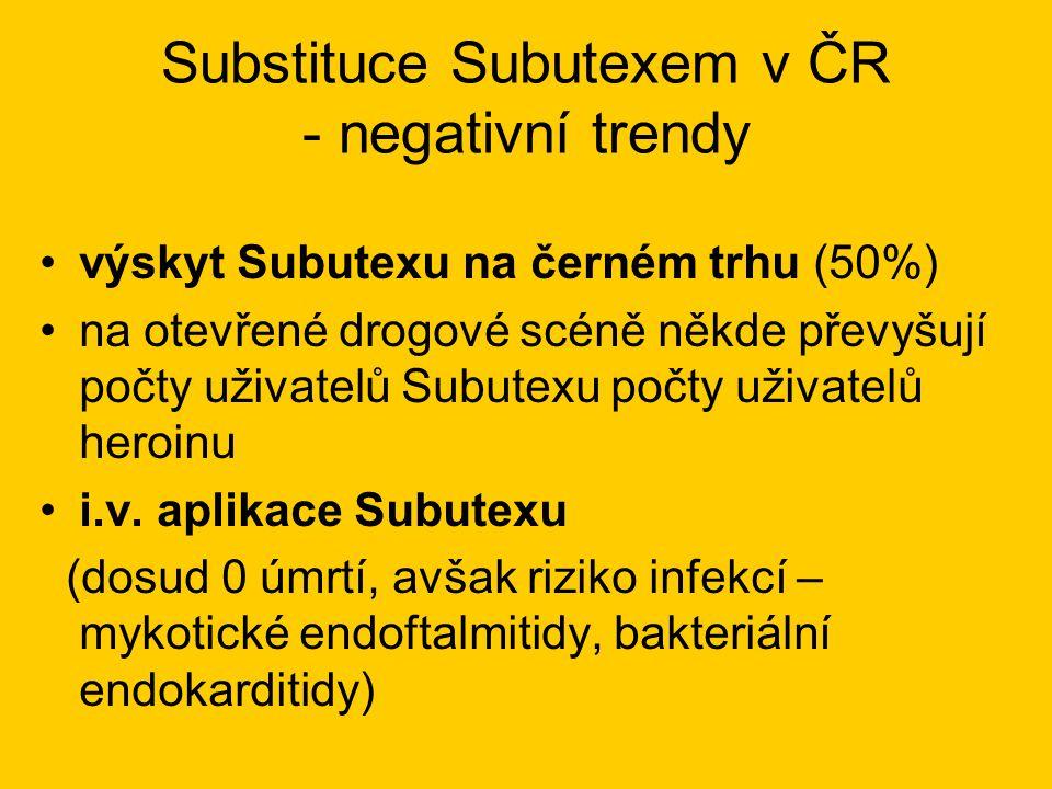 (Zdroj: NMS 2004, SÚKL 2005) Distribuované množství a odhadovaný počet uživatelů Subutexu v ČR (2000-2004)