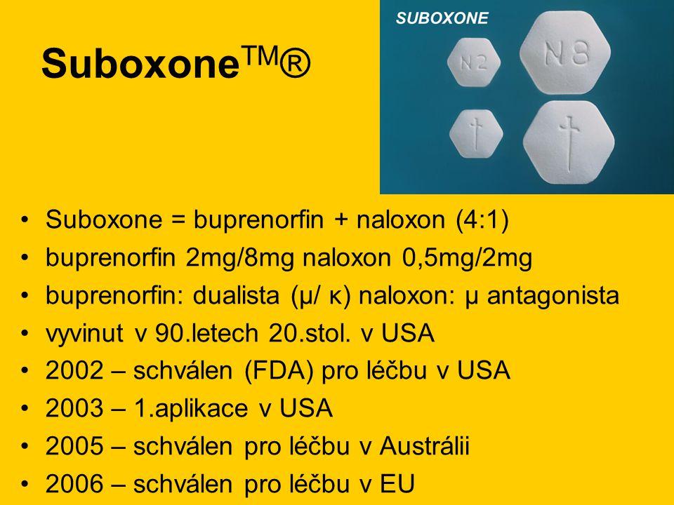 Suboxone TM ® •Suboxone = buprenorfin + naloxon (4:1) •buprenorfin 2mg/8mg naloxon 0,5mg/2mg •buprenorfin: dualista (μ/ κ) naloxon: μ antagonista •vyvinut v 90.letech 20.stol.