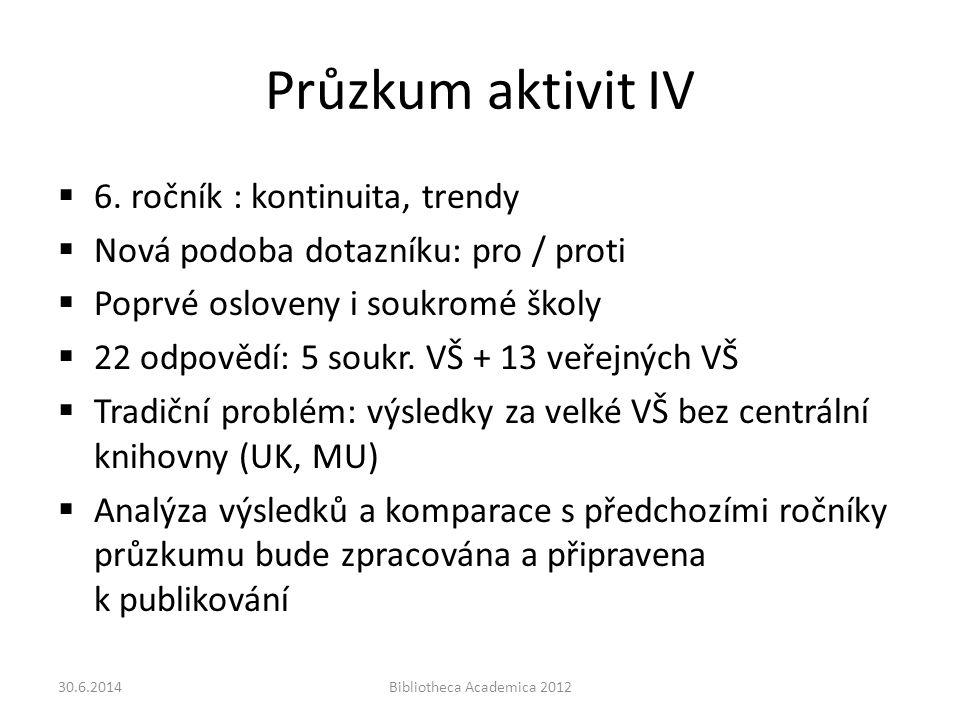Průzkum aktivit IV  6.
