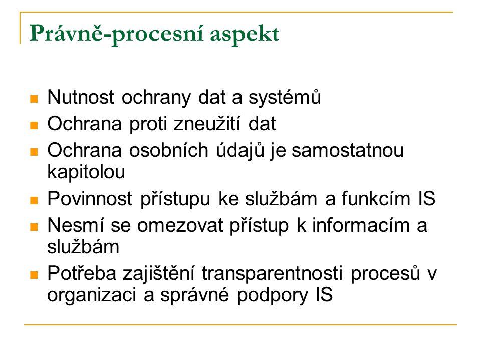 Právně-procesní aspekt  Nutnost ochrany dat a systémů  Ochrana proti zneužití dat  Ochrana osobních údajů je samostatnou kapitolou  Povinnost přístupu ke službám a funkcím IS  Nesmí se omezovat přístup k informacím a službám  Potřeba zajištění transparentnosti procesů v organizaci a správné podpory IS