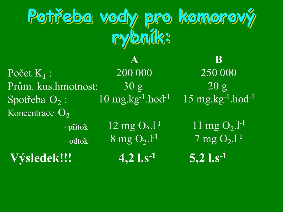 Potřeba vody pro komorový rybník: Počet K 1 : Prům. kus.hmotnost: Spotřeba O 2 : Koncentrace O 2 - přítok - odtok A 200 000 30 g 10 mg.kg -1.hod -1 12