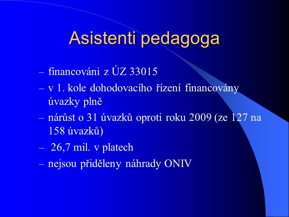 Asistenti pedagoga – financováni z ÚZ 33015 – v 1. kole dohodovacího řízení financovány úvazky plně – nárůst o 31 úvazků oproti roku 2009 (ze 127 na 1