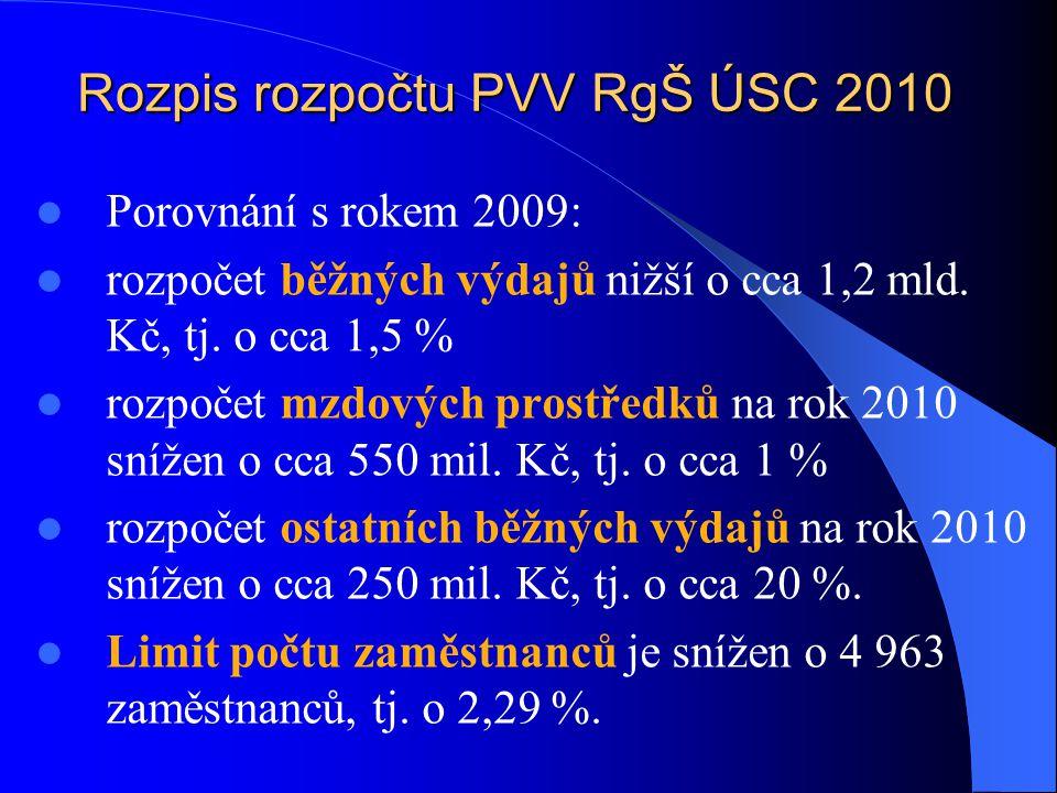 Rozpis rozpočtu PVV RgŠ ÚSC 2010  Porovnání s rokem 2009:  rozpočet běžných výdajů nižší o cca 1,2 mld. Kč, tj. o cca 1,5 %  rozpočet mzdových pros