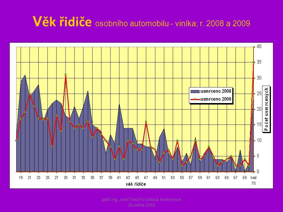 pplk.ing. Josef Tesařík; tisková konference 15.ledna 2010 V ěk řidiče osobního automobilu - viníka; r. 2008 a 2009