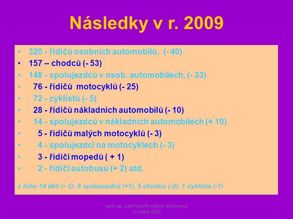 pplk.ing. Josef Tesařík; tisková konference 15.ledna 2010 Následky v r. 2009 •320 - řidičů osobních automobilů, (- 40) •157 – chodců (- 53) •148 - spo