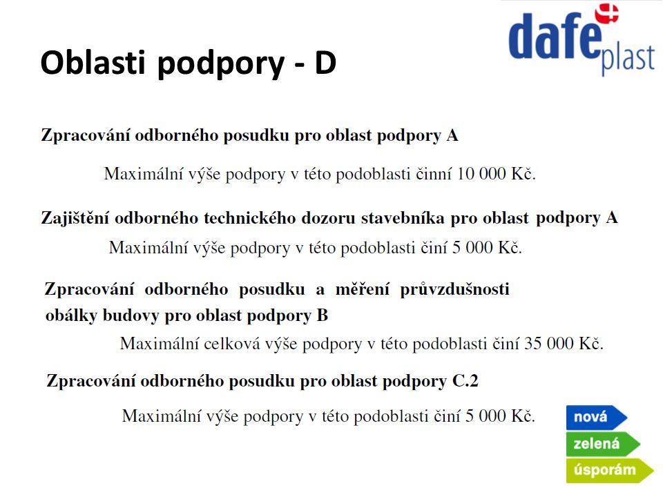 Oblasti podpory - D