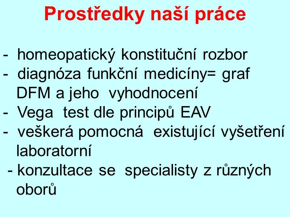 Prostředky naší práce - homeopatický konstituční rozbor - diagnóza funkční medicíny= graf DFM a jeho vyhodnocení - Vega test dle principů EAV - veškerá pomocná existující vyšetření laboratorní - konzultace se specialisty z různých oborů
