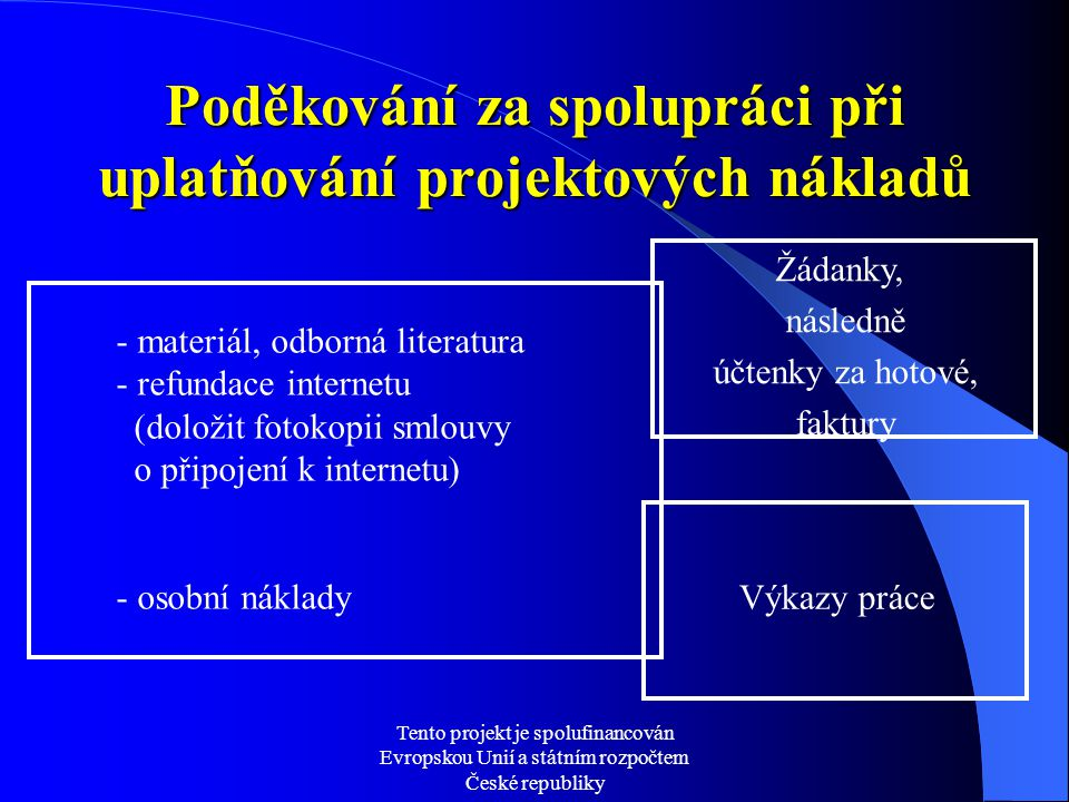 Tento projekt je spolufinancován Evropskou Unií a státním rozpočtem České republiky Poděkování za spolupráci při uplatňování projektových nákladů - ma