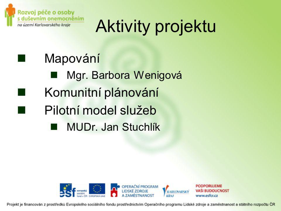 Aktivity projektu  Mapování  Mgr. Barbora Wenigová  Komunitní plánování  Pilotní model služeb  MUDr. Jan Stuchlík