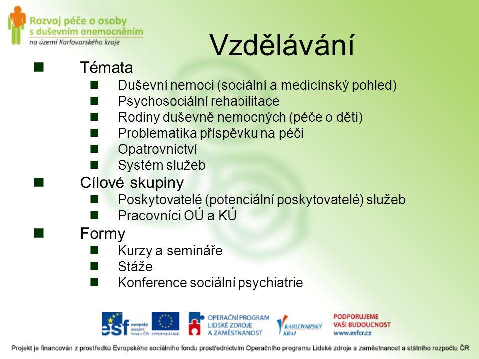Vzdělávání  Témata  Duševní nemoci (sociální a medicínský pohled)  Psychosociální rehabilitace  Rodiny duševně nemocných (péče o děti)  Problematika příspěvku na péči  Opatrovnictví  Systém služeb  Cílové skupiny  Poskytovatelé (potenciální poskytovatelé) služeb  Pracovníci OÚ a KÚ  Formy  Kurzy a semináře  Stáže  Konference sociální psychiatrie