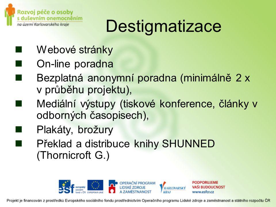 Destigmatizace  Webové stránky  On-line poradna  Bezplatná anonymní poradna (minimálně 2 x v průběhu projektu),  Mediální výstupy (tiskové konfere