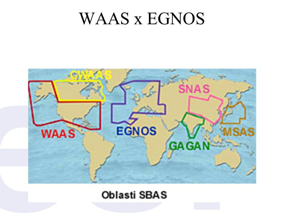 WAAS x EGNOS