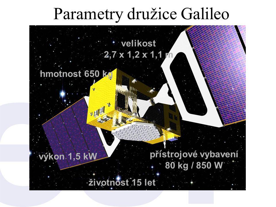 Parametry družice Galileo hmotnost 650 kg životnost 15 let výkon 1,5 kW velikost 2,7 x 1,2 x 1,1 m přístrojové vybavení 80 kg / 850 W