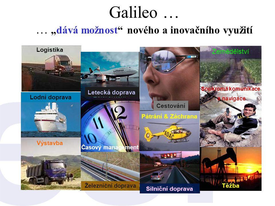 """Časový management Galileo … … """"dává možnost"""" nového a inovačního využití Zemědělství Těžba Soukromá komunikace a navigace Pátrání & Záchrana Letecká d"""