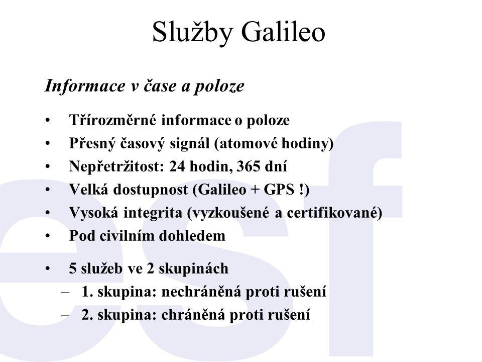 Služby Galileo Informace v čase a poloze •Třírozměrné informace o poloze •Přesný časový signál (atomové hodiny) •Nepřetržitost: 24 hodin, 365 dní •Vel