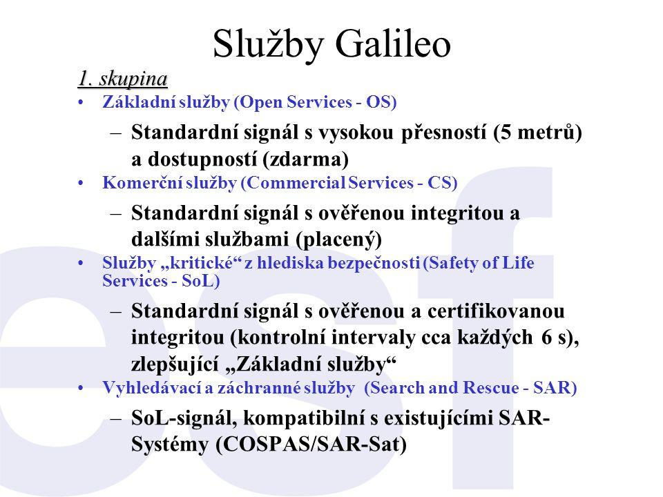Služby Galileo 1. skupina •Základní služby (Open Services - OS) –Standardní signál s vysokou přesností (5 metrů) a dostupností (zdarma) •Komerční služ