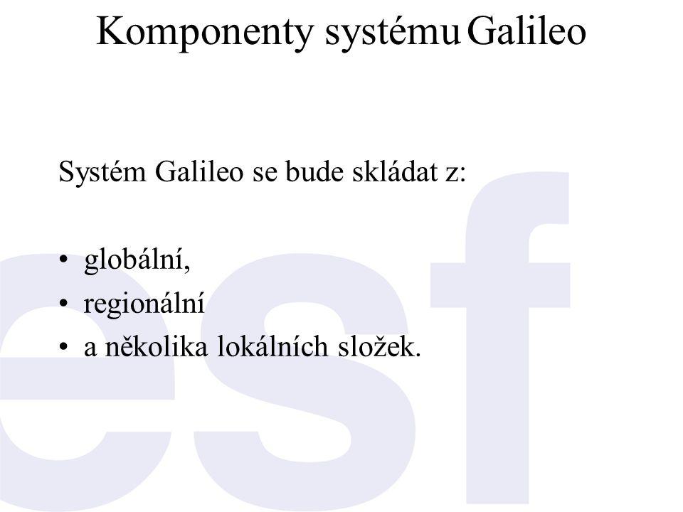 Systém Galileo se bude skládat z: •globální, •regionální •a několika lokálních složek. Komponenty systému Galileo