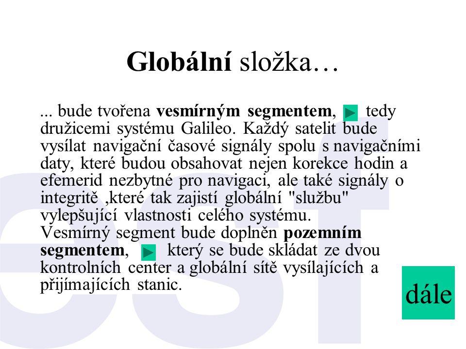 Globální složka…... bude tvořena vesmírným segmentem, tedy družicemi systému Galileo. Každý satelit bude vysílat navigační časové signály spolu s navi