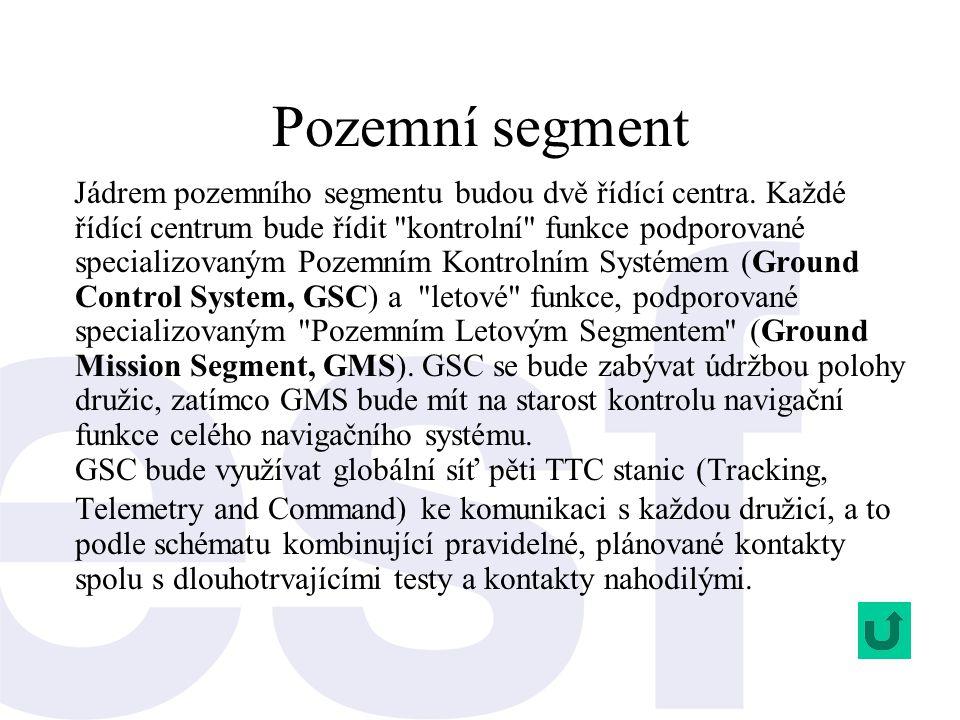 Pozemní segment Jádrem pozemního segmentu budou dvě řídící centra. Každé řídící centrum bude řídit