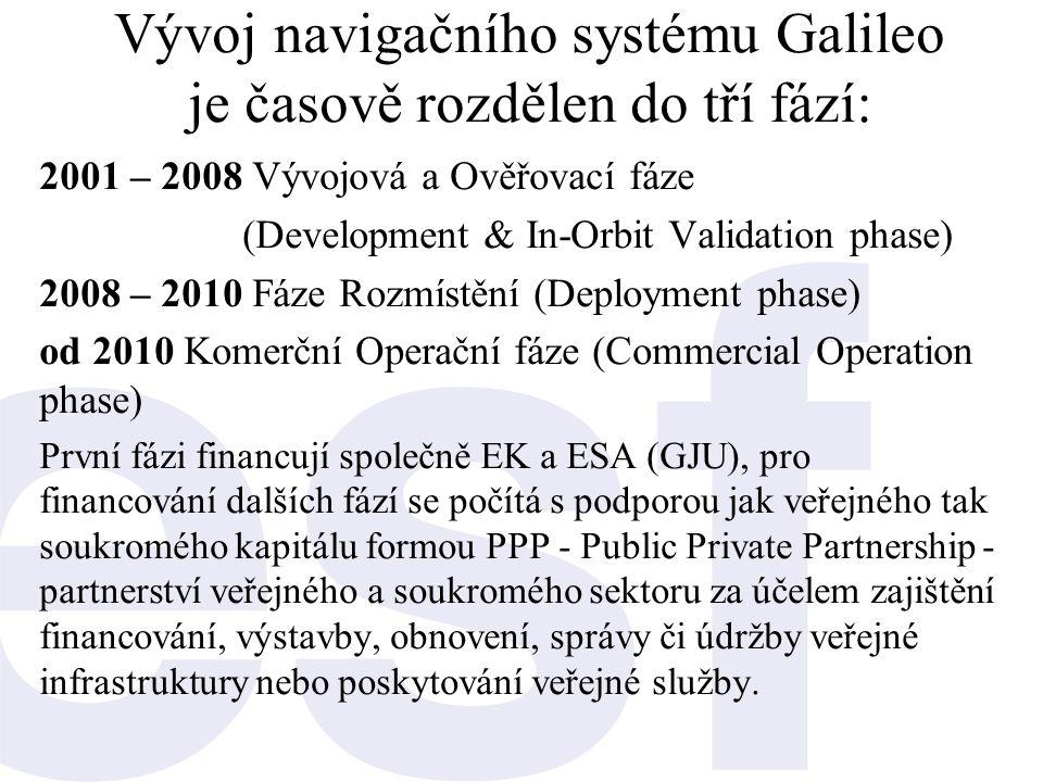 Vývoj navigačního systému Galileo je časově rozdělen do tří fází: 2001 – 2008 Vývojová a Ověřovací fáze (Development & In-Orbit Validation phase) 2008