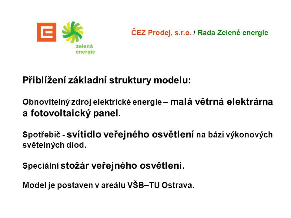 Přiblížení základní struktury modelu: Obnovitelný zdroj elektrické energie – malá větrná elektrárna a fotovoltaický panel. Spotřebič - svítidlo veřejn