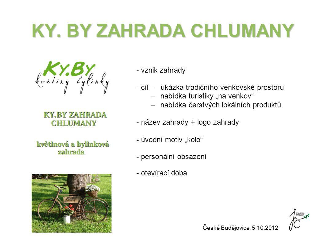 """KY. BY ZAHRADA CHLUMANY - vznik zahrady - cíl – ukázka tradičního venkovské prostoru – nabídka turistiky """"na venkov"""" – nabídka čerstvých lokálních pro"""