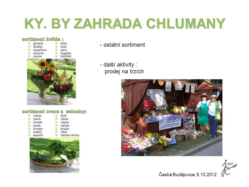 KY. BY ZAHRADA CHLUMANY - ostatní sortiment - další aktivity : prodej na trzích České Budějovice, 5.10.2012